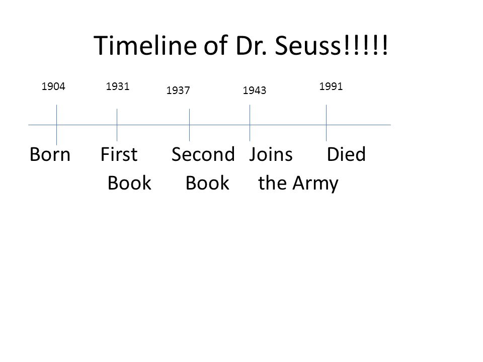 Timeline of Dr. Seuss!!!!! Born First Second Joins Died Book Book the Army 19041931 19371943 1991