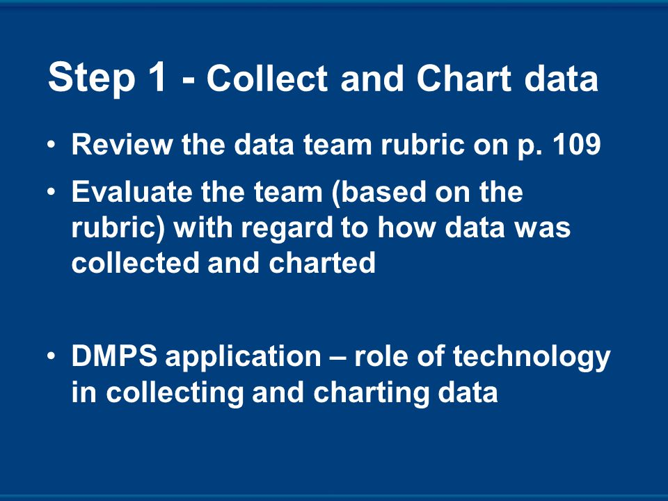 Step 1 - Collect and Chart data Review the data team rubric on p.
