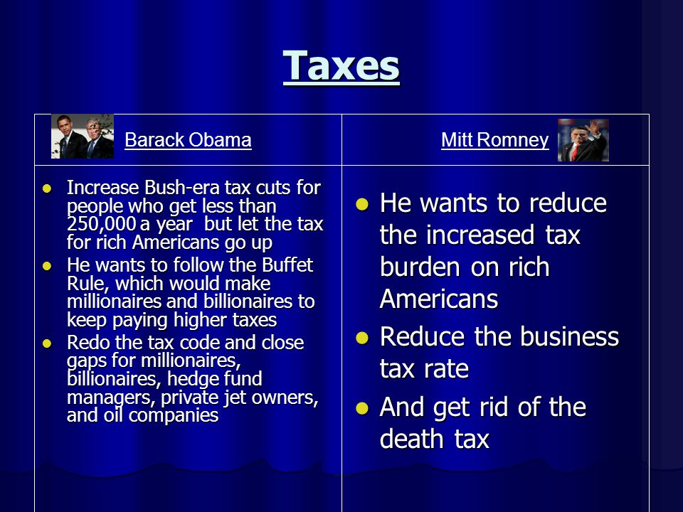Taxes Increase Bush-era tax cuts for people who get less than 250,000 a year but let the tax for rich Americans go up Increase Bush-era tax cuts for people who get less than 250,000 a year but let the tax for rich Americans go up He wants to follow the Buffet Rule, which would make millionaires and billionaires to keep paying higher taxes He wants to follow the Buffet Rule, which would make millionaires and billionaires to keep paying higher taxes Redo the tax code and close gaps for millionaires, billionaires, hedge fund managers, private jet owners, and oil companies Redo the tax code and close gaps for millionaires, billionaires, hedge fund managers, private jet owners, and oil companies He wants to reduce the increased tax burden on rich Americans He wants to reduce the increased tax burden on rich Americans Reduce the business tax rate Reduce the business tax rate And get rid of the death tax And get rid of the death tax Barack ObamaMitt Romney