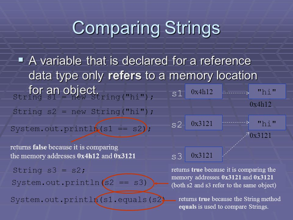 6 Comparing Strings  A variable that is declared for a reference data type only refers to a memory location for an object.