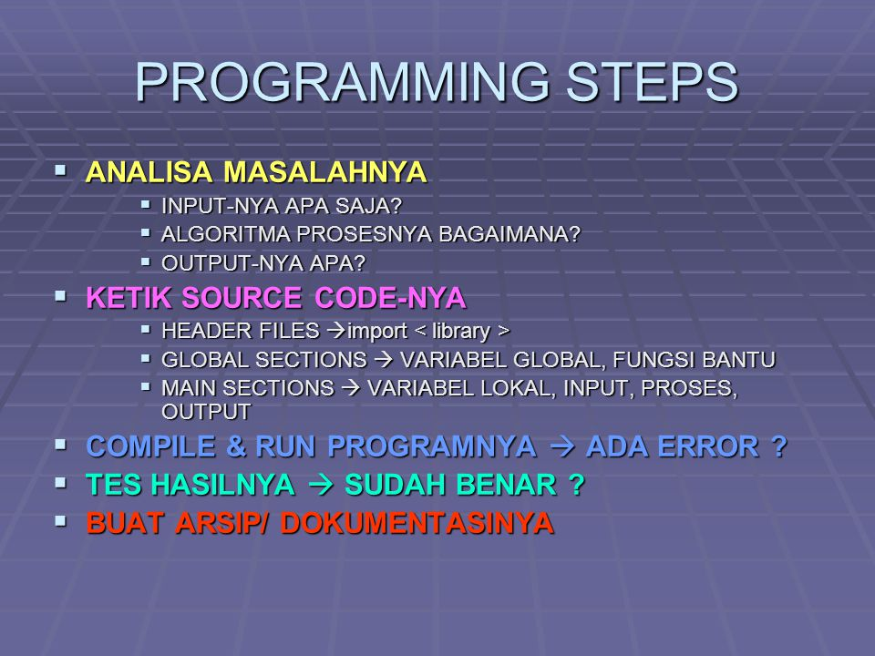 Introduction to JAVA Programming Basics