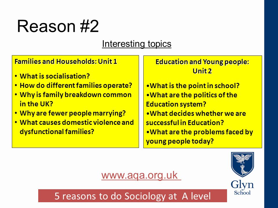 Reason #2 Interesting topics Families and Households: Unit 1 What is socialisation? How do different families operate? Why is family breakdown common