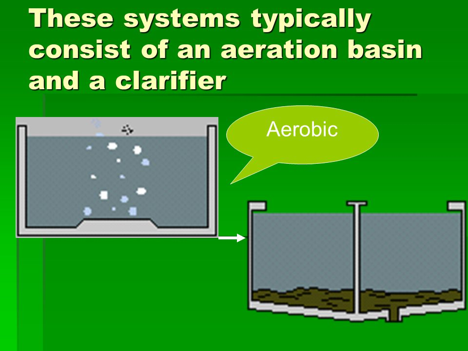 These systems typically consist of an aeration basin and a clarifier Aerobic