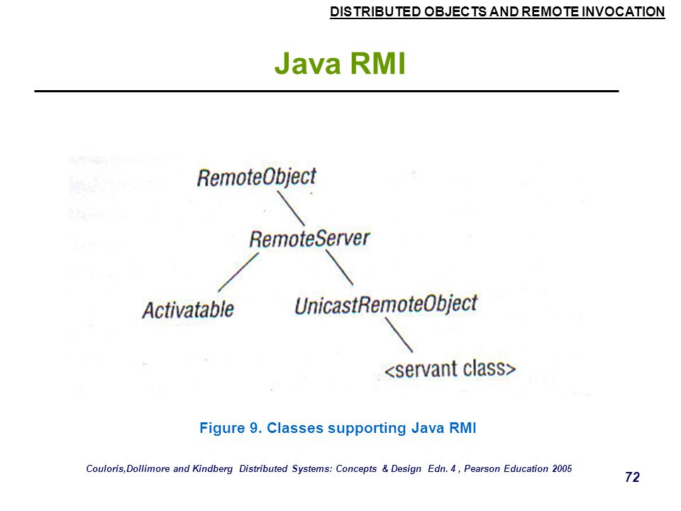 DISTRIBUTED OBJECTS AND REMOTE INVOCATION 72 Java RMI Figure 9.