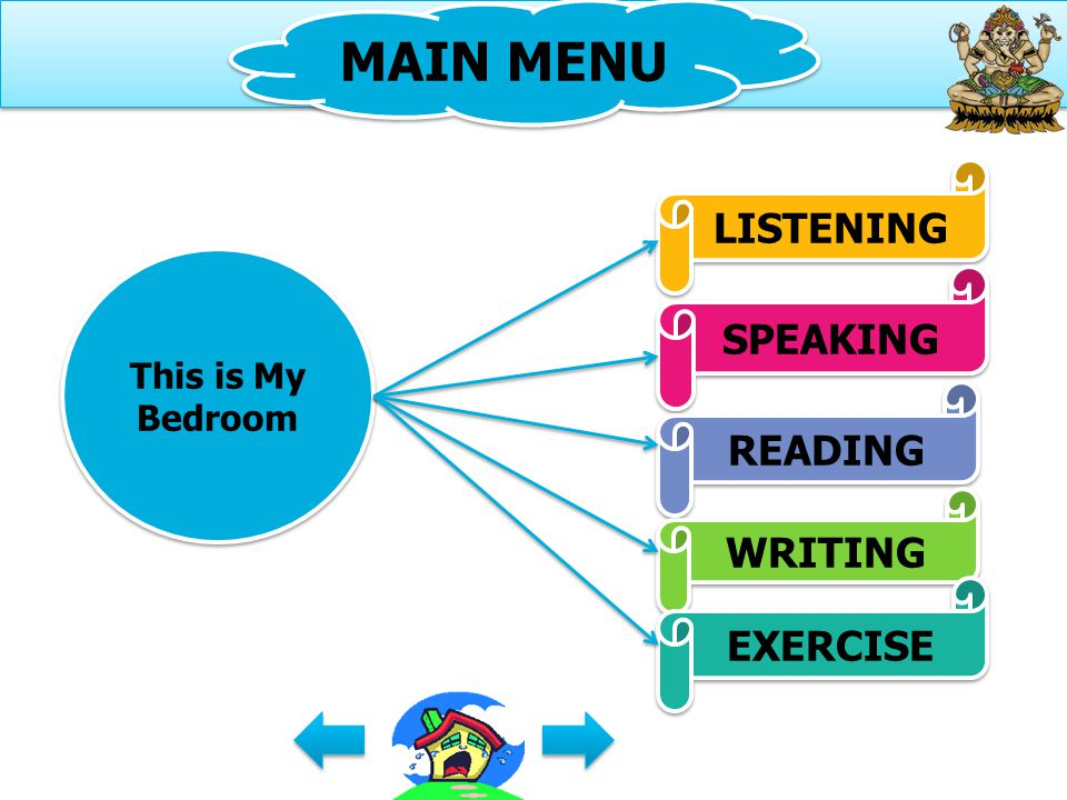 LISTENING SPEAKING READING WRITING MAIN MENU This is My Bedroom EXERCISE