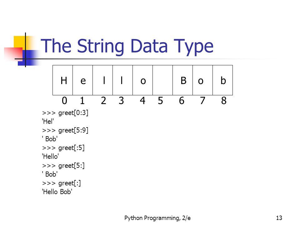 Python Programming, 2/e13 The String Data Type >>> greet[0:3] 'Hel' >>> greet[5:9] ' Bob' >>> greet[:5] 'Hello' >>> greet[5:] ' Bob' >>> greet[:] 'Hel