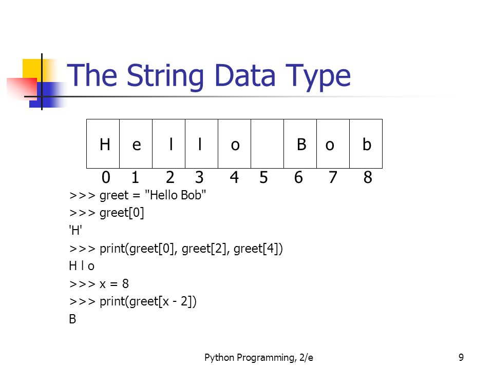 Python Programming, 2/e40 Strings and Secret Codes The variable message is an accumulator variable, initially set to the empty string, the string with no characters ( ).