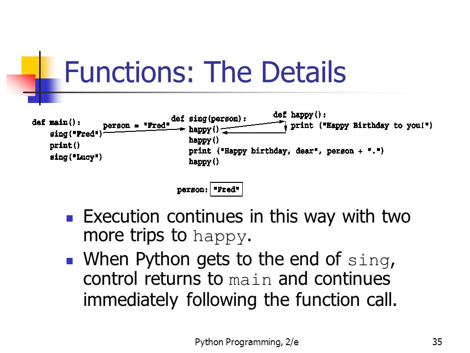Python Programming, 2/e35 Functions: The Details Execution continues in this way with two more trips to happy. When Python gets to the end of sing, co