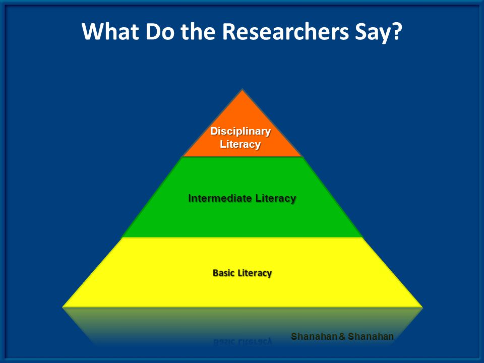 Shanahan & Shanahan What Do the Researchers Say DisciplinaryLiteracy Intermediate Literacy