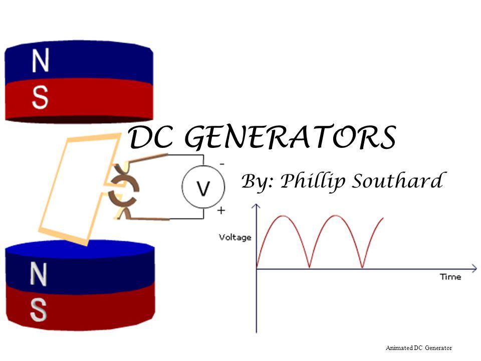 DC GENERATORS By: Phillip Southard Animated DC Generator