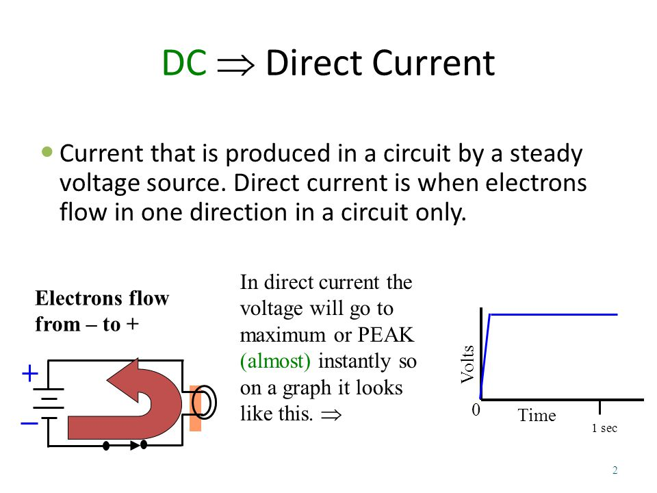AC vs. DC Current Electromagnetic Fields
