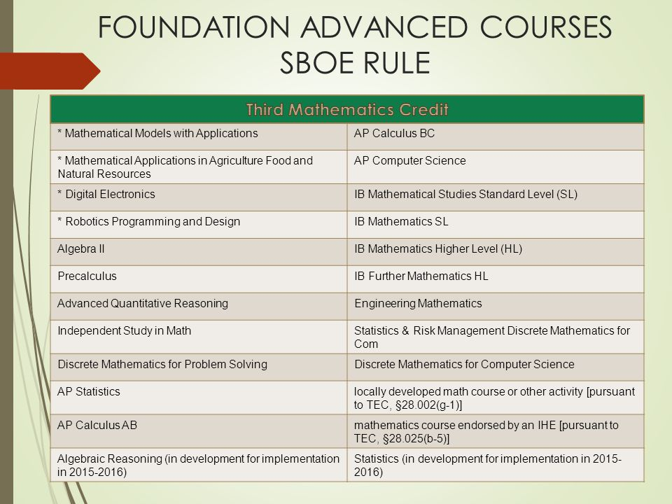 FOUNDATION ADVANCED COURSES SBOE RULE * Mathematical Models with ApplicationsAP Calculus BC * Mathematical Applications in Agriculture Food and Natural Resources AP Computer Science * Digital ElectronicsIB Mathematical Studies Standard Level (SL) * Robotics Programming and DesignIB Mathematics SL Algebra IIIB Mathematics Higher Level (HL) PrecalculusIB Further Mathematics HL Advanced Quantitative ReasoningEngineering Mathematics Independent Study in MathStatistics & Risk Management Discrete Mathematics for Com Discrete Mathematics for Problem SolvingDiscrete Mathematics for Computer Science AP Statisticslocally developed math course or other activity [pursuant to TEC, §28.002(g-1)] AP Calculus ABmathematics course endorsed by an IHE [pursuant to TEC, §28.025(b-5)] Algebraic Reasoning (in development for implementation in 2015-2016) Statistics (in development for implementation in 2015- 2016)