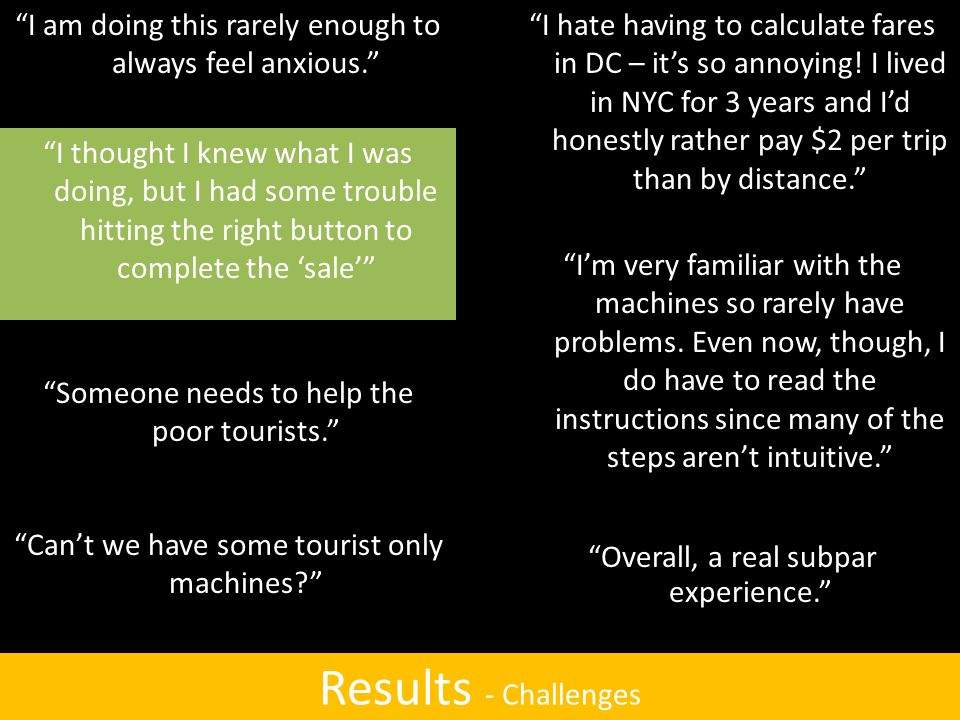 Results - Challenges I thought I knew what I was doing, but I had some trouble hitting the right button to complete the 'sale' I am doing this rarely enough to always feel anxious. Someone needs to help the poor tourists. I'm very familiar with the machines so rarely have problems.