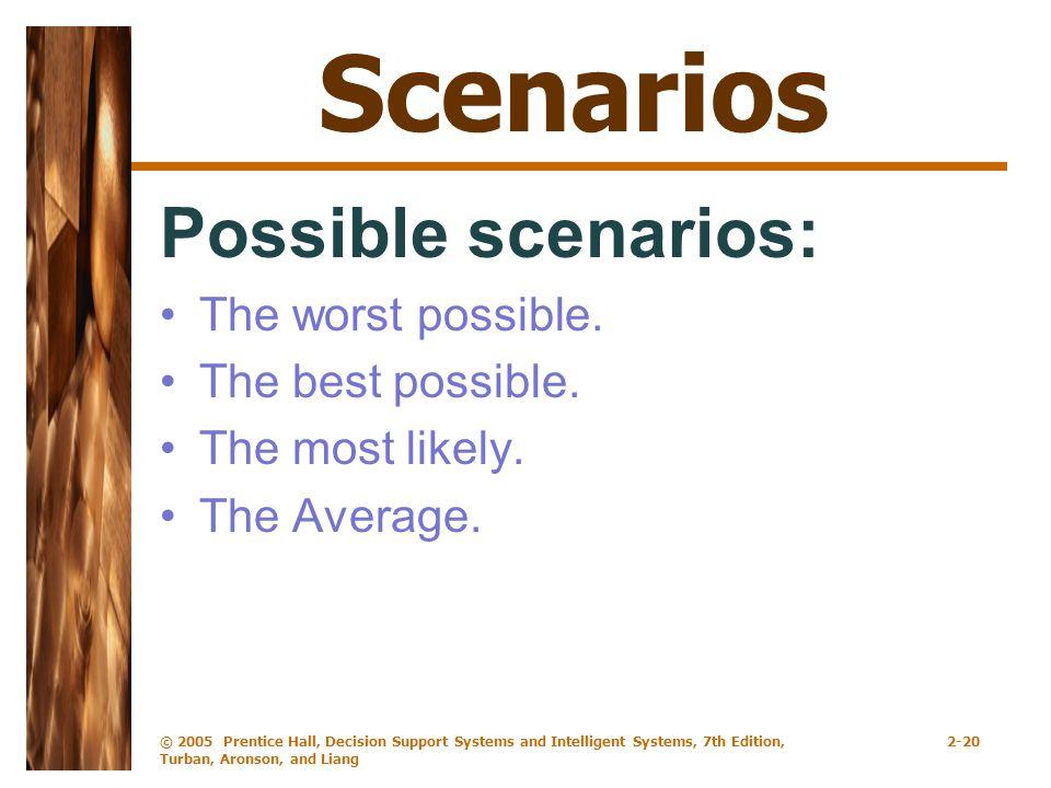 Scenarios Possible scenarios: The worst possible.The best possible.