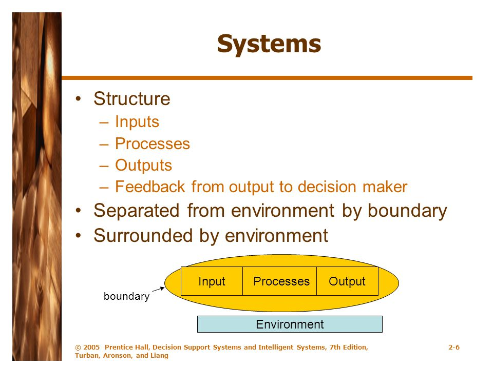 © 2005 Prentice Hall, Decision Support Systems and Intelligent Systems, 7th Edition, Turban, Aronson, and Liang 2-6 Systems Structure –Inputs –Processes –Outputs –Feedback from output to decision maker Separated from environment by boundary Surrounded by environment InputProcessesOutput boundary Environment