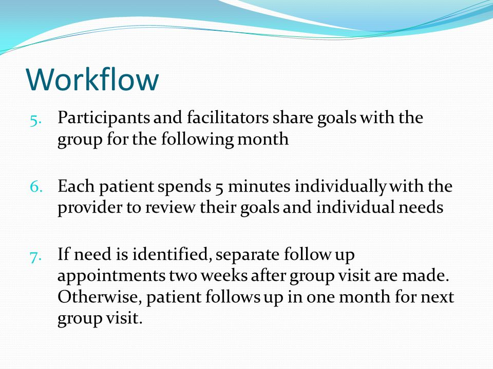 Workflow 5. Participants and facilitators share goals with the group for the following month 6. Each patient spends 5 minutes individually with the pr