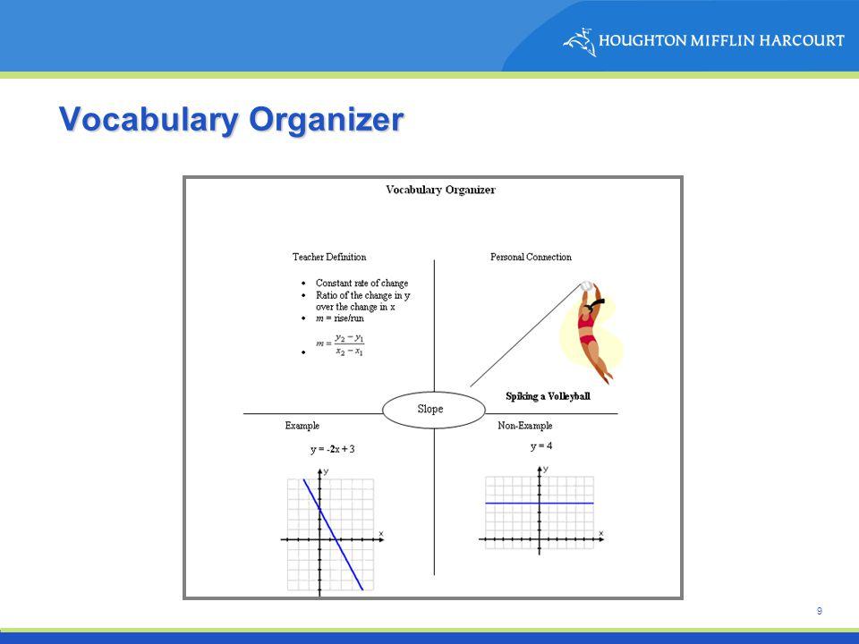 9 Vocabulary Organizer
