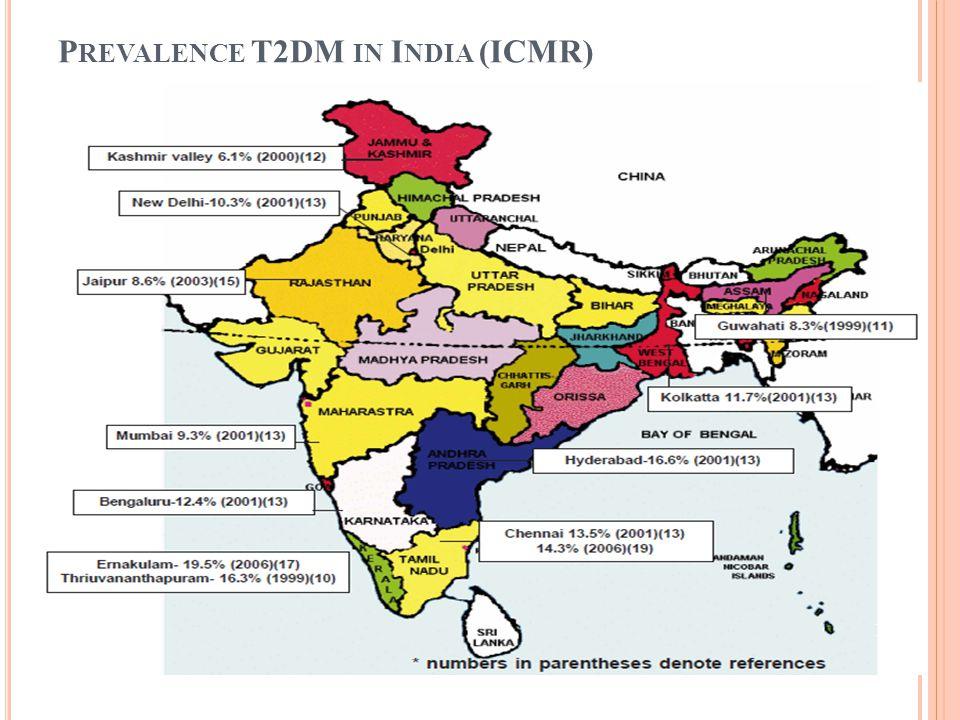 P REVALENCE T2DM IN I NDIA (ICMR) 18