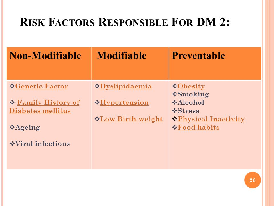 R ISK F ACTORS R ESPONSIBLE F OR DM 2: Non-Modifiable ModifiablePreventable  Genetic Factor Genetic Factor  Family History of Diabetes mellitusFamily History of Diabetes mellitus  Ageing  Viral infections  Dyslipidaemia Dyslipidaemia  Hypertension Hypertension  Low Birth weight Low Birth weight  Obesity Obesity  Smoking  Alcohol  Stress  Physical Inactivity Physical Inactivity  Food habits Food habits 26