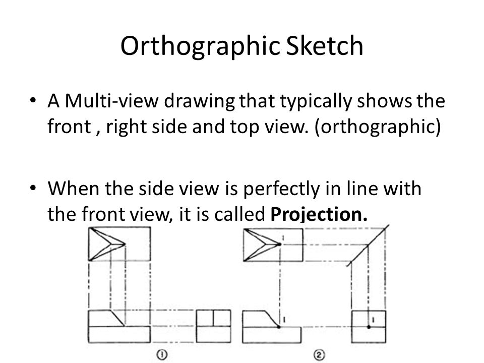 Orthographic Sketch A Multi-view drawing that typically shows the front, right side and top view.