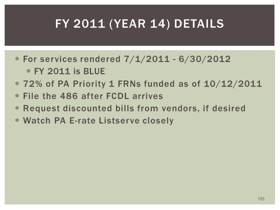 FY 2012 is YELLOW.