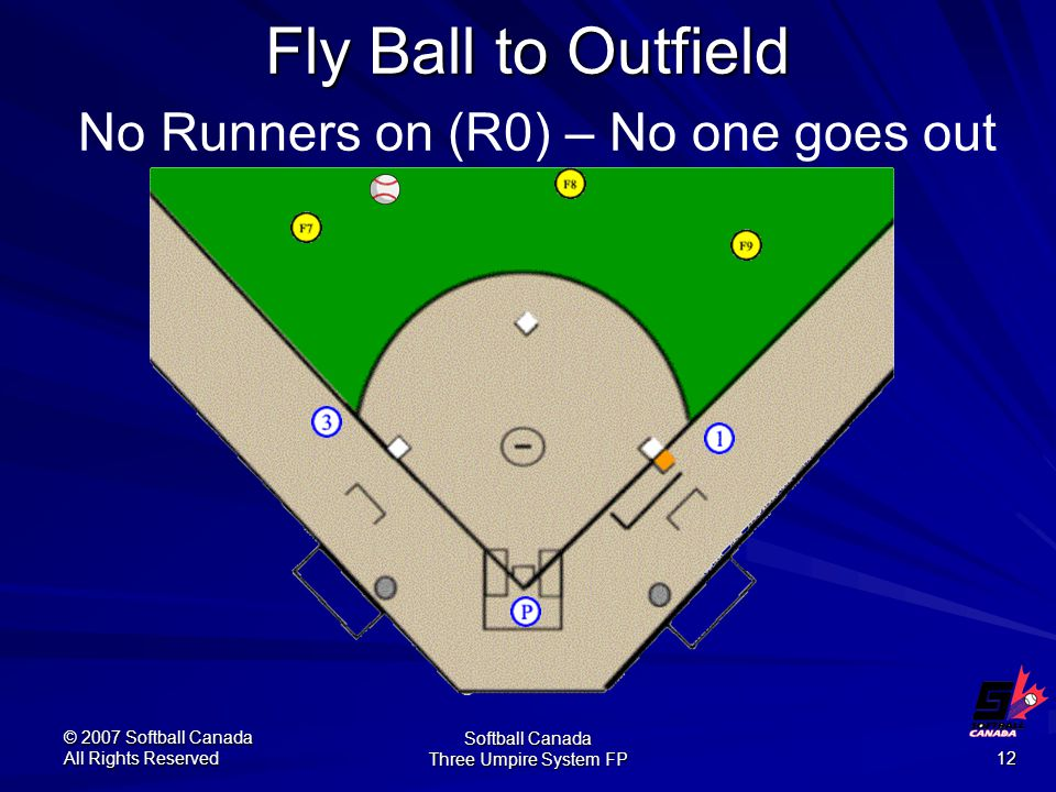 © 2007 Softball Canada All Rights Reserved Softball Canada Three Umpire System FP 12 Fly Ball to Outfield Fly Ball to Outfield No Runners on (R0) – No one goes out
