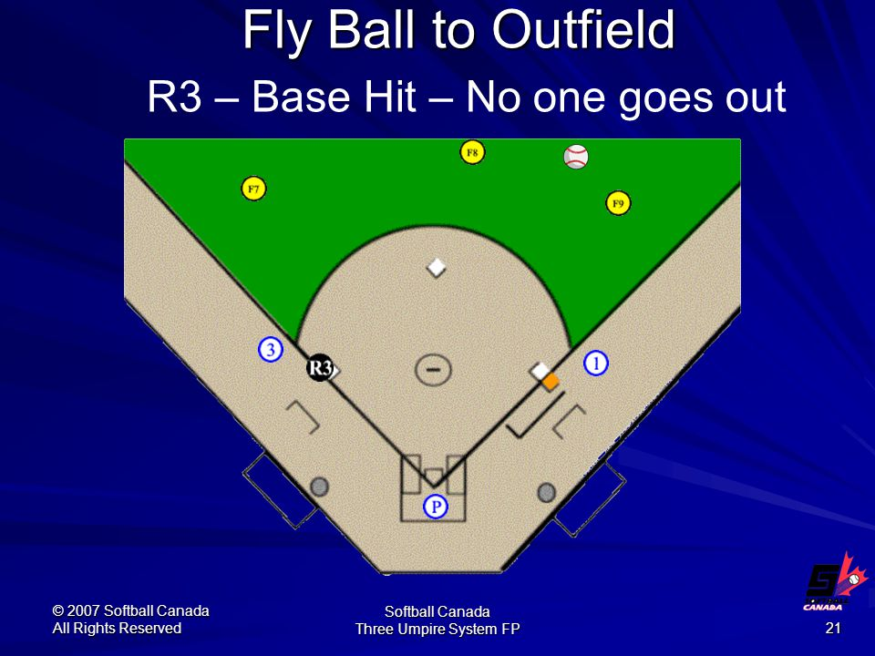 © 2007 Softball Canada All Rights Reserved Softball Canada Three Umpire System FP 21 Fly Ball to Outfield Fly Ball to Outfield R3 – Base Hit – No one goes out
