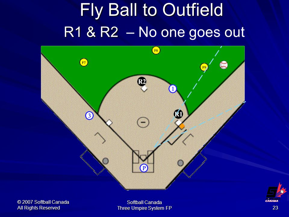 © 2007 Softball Canada All Rights Reserved Softball Canada Three Umpire System FP 23 Fly Ball to Outfield R1 & R2 Fly Ball to Outfield R1 & R2 – No one goes out