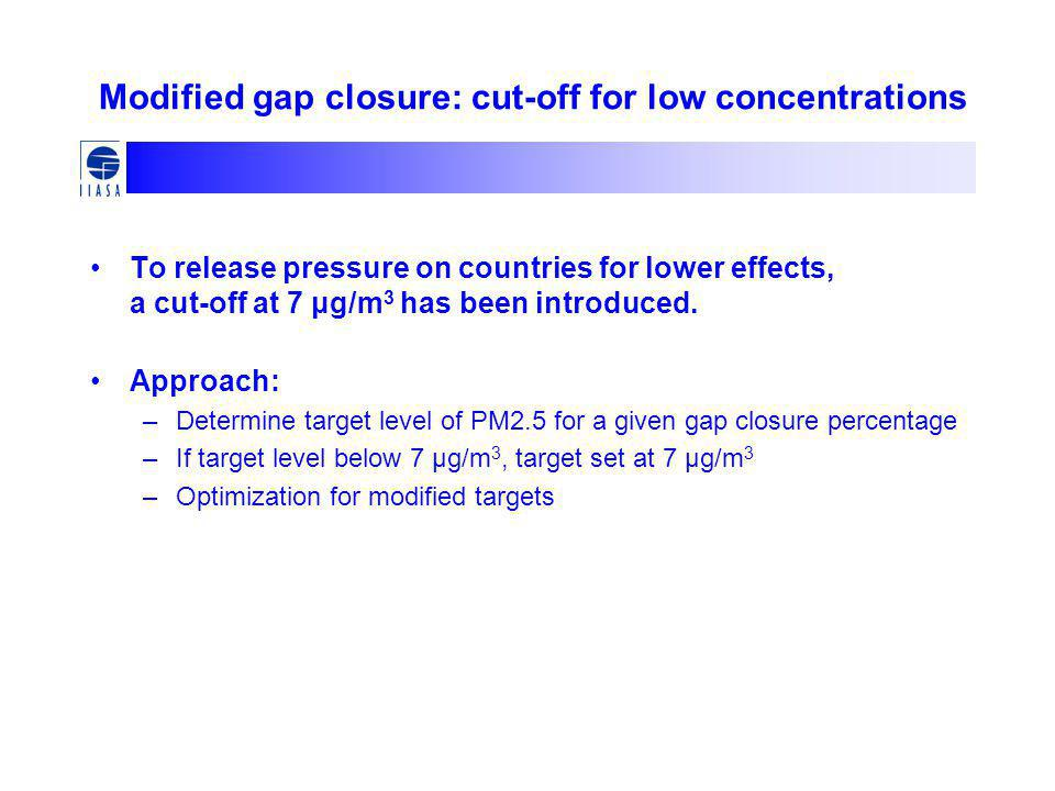 Modified gap closure: cut-off for low concentrations To release pressure on countries for lower effects, a cut-off at 7 μg/m 3 has been introduced.