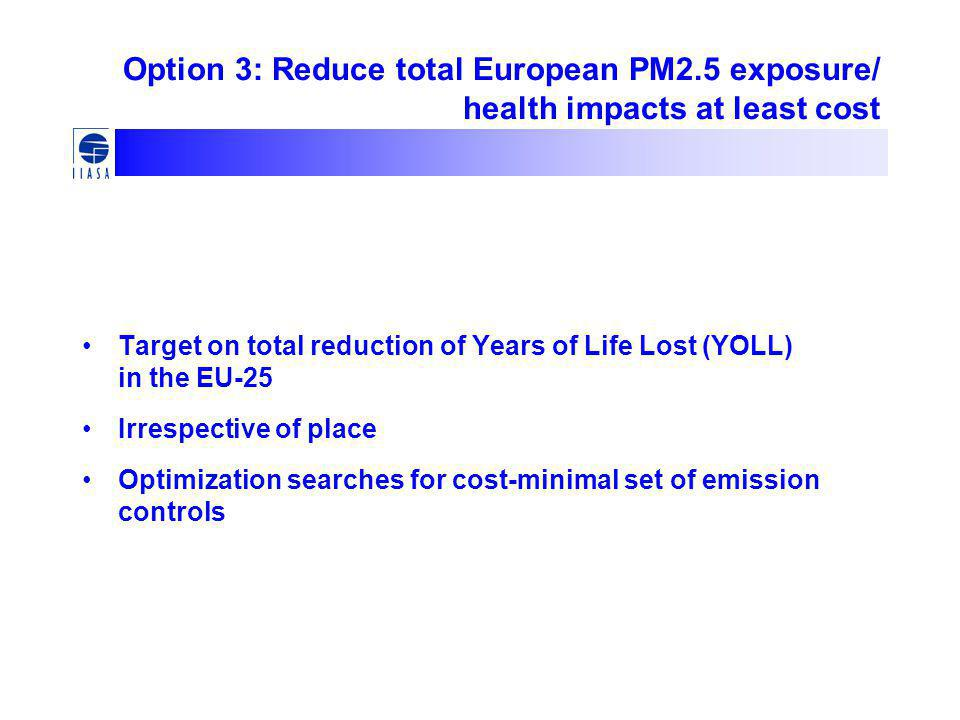 Option 3: Reduce total European PM2.5 exposure/ health impacts at least cost Target on total reduction of Years of Life Lost (YOLL) in the EU-25 Irrespective of place Optimization searches for cost-minimal set of emission controls