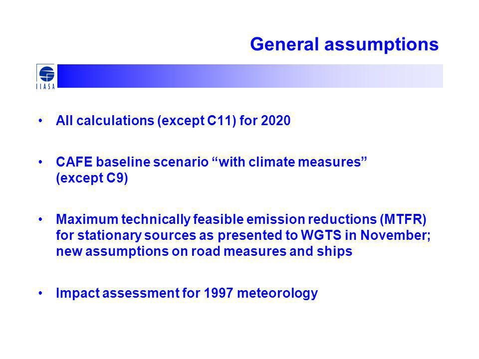 General assumptions All calculations (except C11) for 2020 CAFE baseline scenario with climate measures (except C9) Maximum technically feasible emission reductions (MTFR) for stationary sources as presented to WGTS in November; new assumptions on road measures and ships Impact assessment for 1997 meteorology
