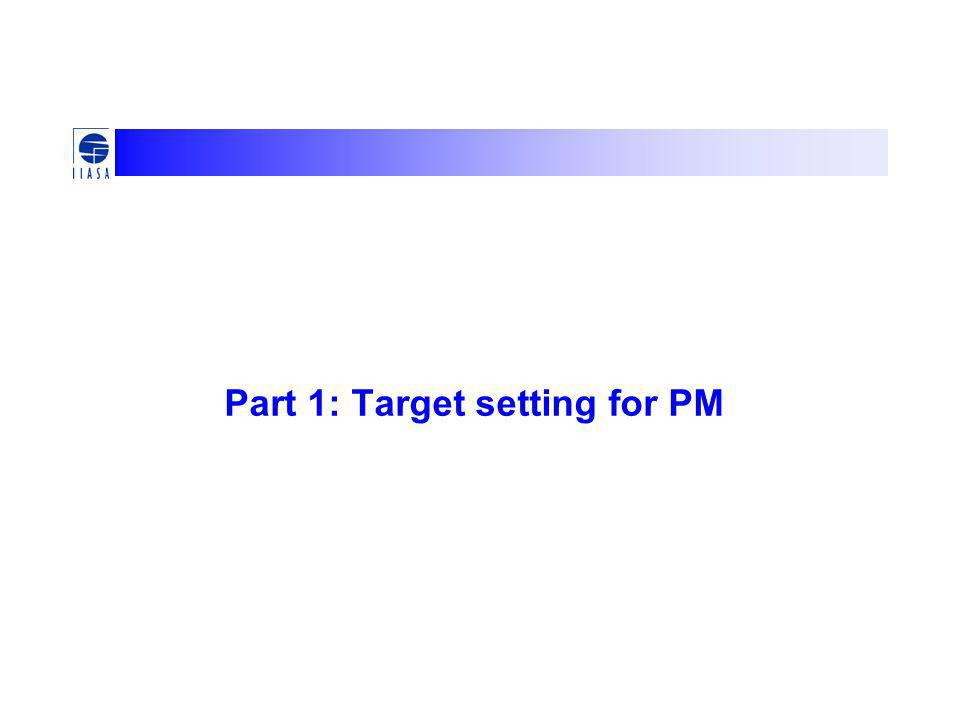 Part 1: Target setting for PM