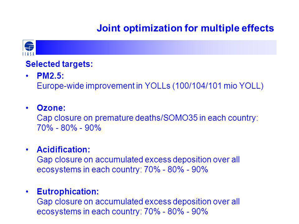Joint optimization for multiple effects Selected targets: PM2.5: Europe-wide improvement in YOLLs (100/104/101 mio YOLL) Ozone: Cap closure on premature deaths/SOMO35 in each country: 70% - 80% - 90% Acidification: Gap closure on accumulated excess deposition over all ecosystems in each country: 70% - 80% - 90% Eutrophication: Gap closure on accumulated excess deposition over all ecosystems in each country: 70% - 80% - 90%