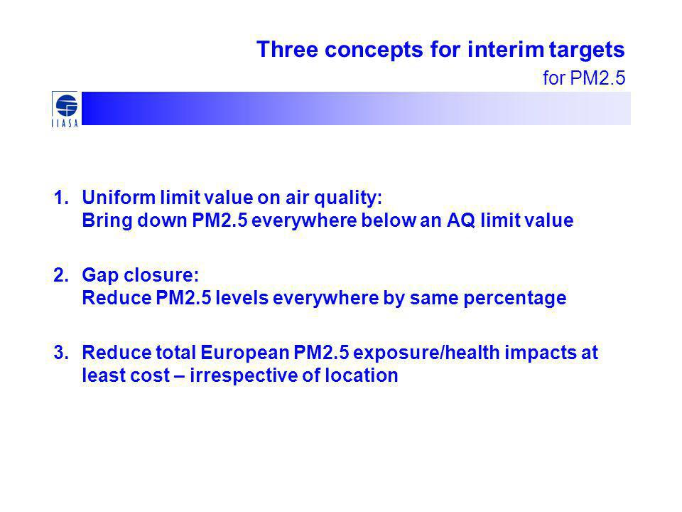 1.Uniform limit value on air quality: Bring down PM2.5 everywhere below an AQ limit value 2.Gap closure: Reduce PM2.5 levels everywhere by same percentage 3.Reduce total European PM2.5 exposure/health impacts at least cost – irrespective of location Three concepts for interim targets for PM2.5