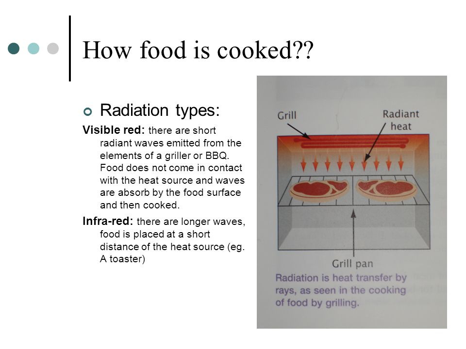 How food is cooked?.