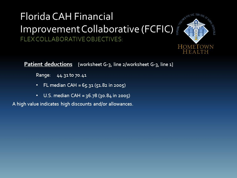 Florida CAH Financial Improvement Collaborative (FCFIC) FLEX COLLABORATIVE OBJECTIVES: Patient deductions [worksheet G-3, line 2/worksheet G-3, line 1] Range: 44.31 to 70.41 FL median CAH = 65.31 (51.82 in 2005) U.S.
