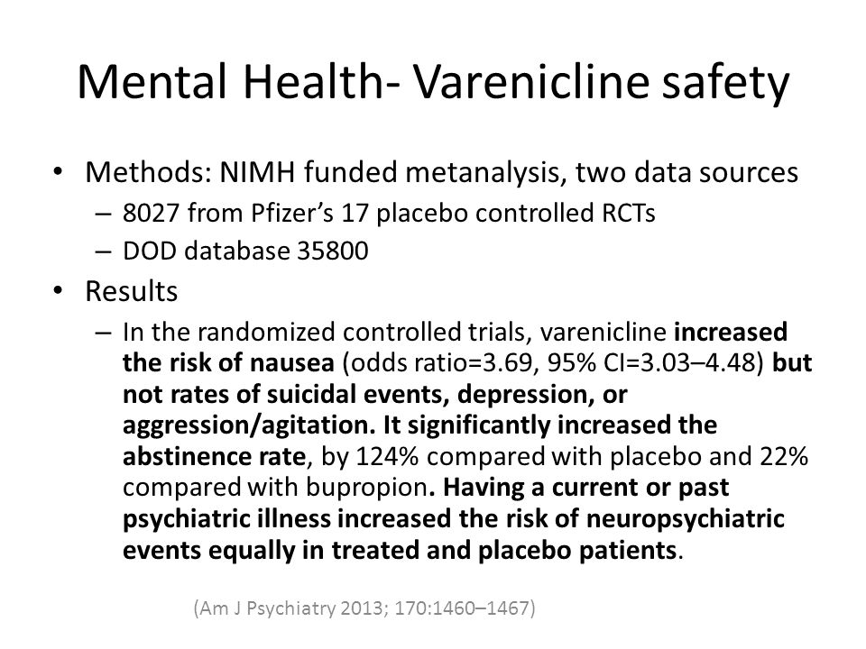 Mental Health- Varenicline safety Methods: NIMH funded metanalysis, two data sources – 8027 from Pfizer's 17 placebo controlled RCTs – DOD database Results – In the randomized controlled trials, varenicline increased the risk of nausea (odds ratio=3.69, 95% CI=3.03–4.48) but not rates of suicidal events, depression, or aggression/agitation.
