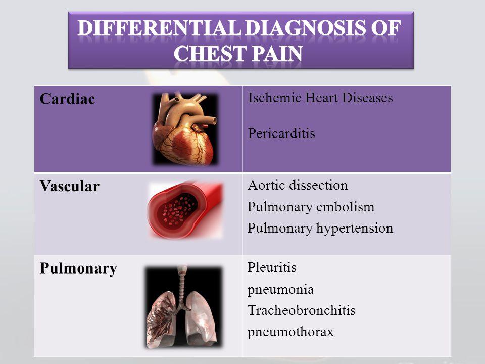 Ischemic Heart Diseases Pericarditis Cardiac Aortic dissection Pulmonary embolism Pulmonary hypertension Vascular Pleuritis pneumonia Tracheobronchiti