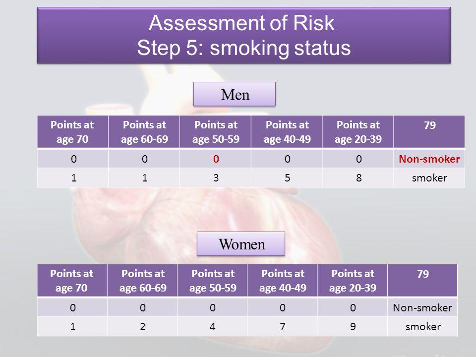 Assessment of Risk Step 5: smoking status Assessment of Risk Step 5: smoking status 79Points at age 20-39 Points at age 40-49 Points at age 50-59 Poin