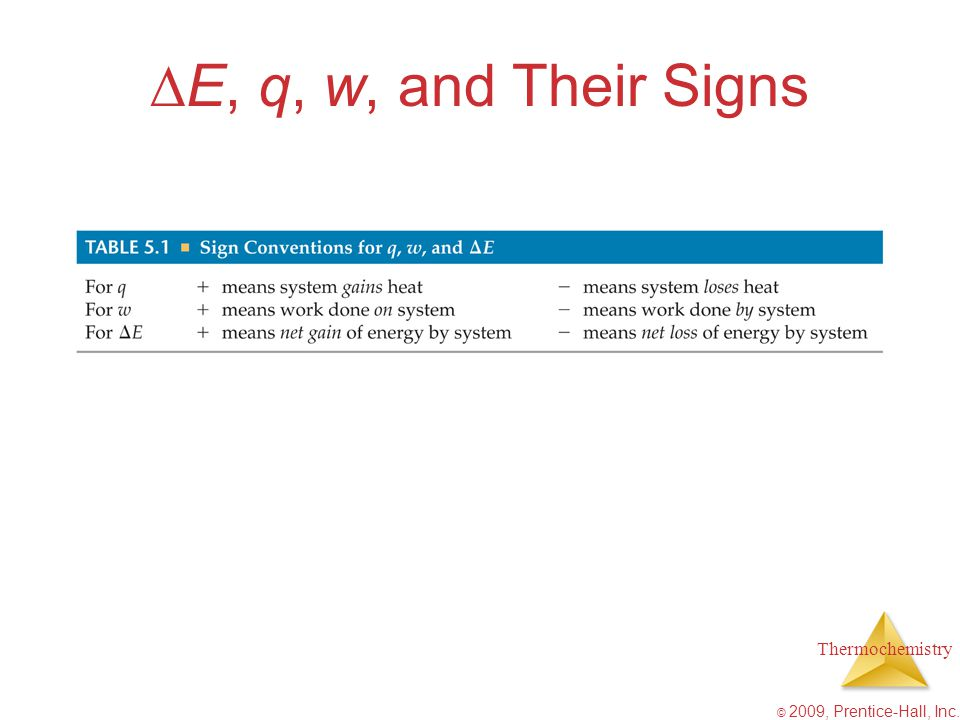 Thermochemistry © 2009, Prentice-Hall, Inc.  E, q, w, and Their Signs