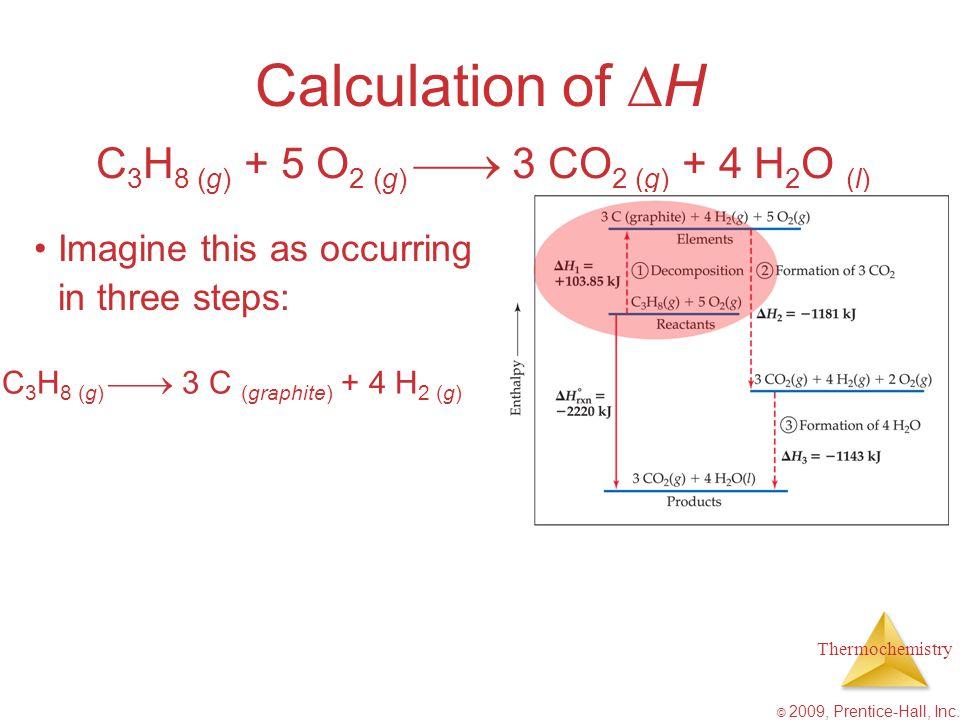 Thermochemistry © 2009, Prentice-Hall, Inc.