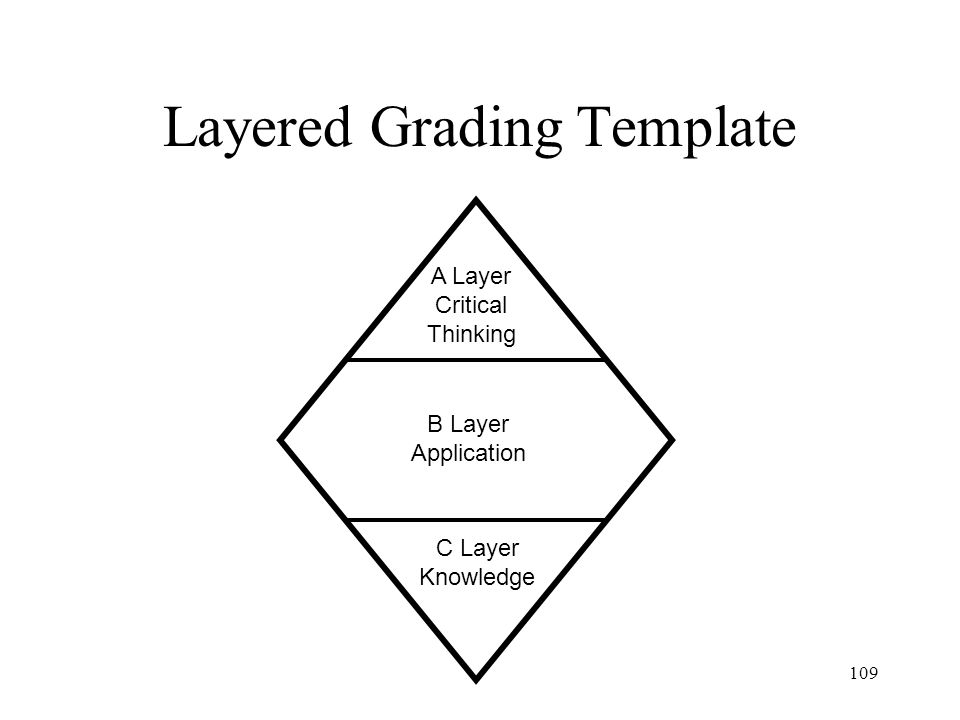 108 Layered Grading Template A Layer Critical Thinking B Layer Application C Layer Knowledge