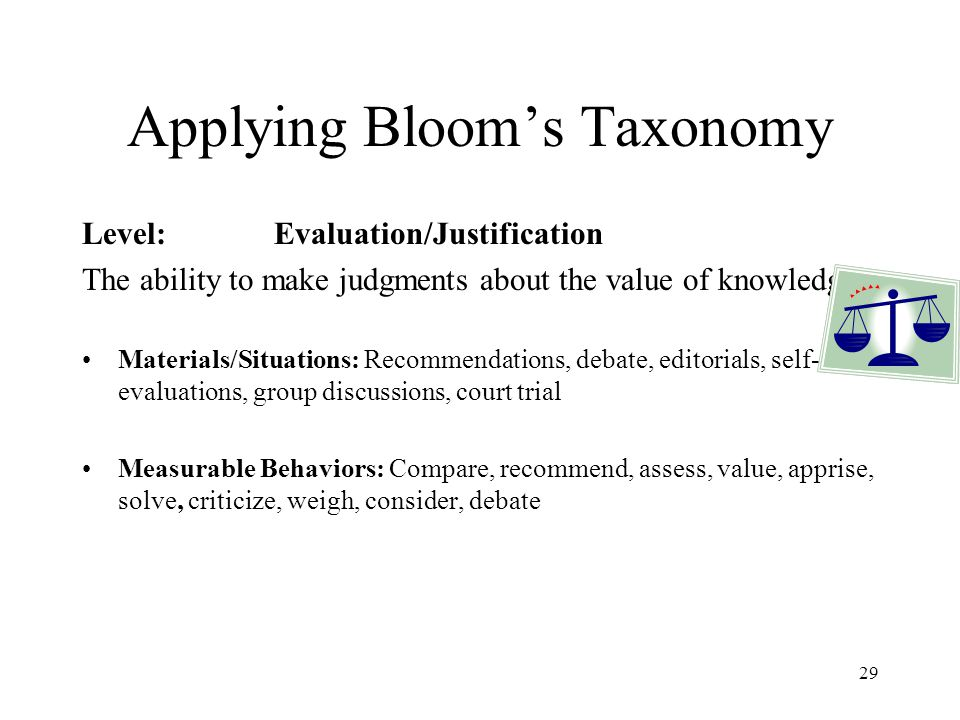 28 Applying Bloom's Taxonomy Level: Synthesis The generation of new and creative ideas Materials/Situations: Experiment, game, song, report, poem, prose, speculation, creation, art, invention, drama, rules Measurable Behaviors: Combine, hypothesize, construct, originate, create, design, formulate, role-play, develop
