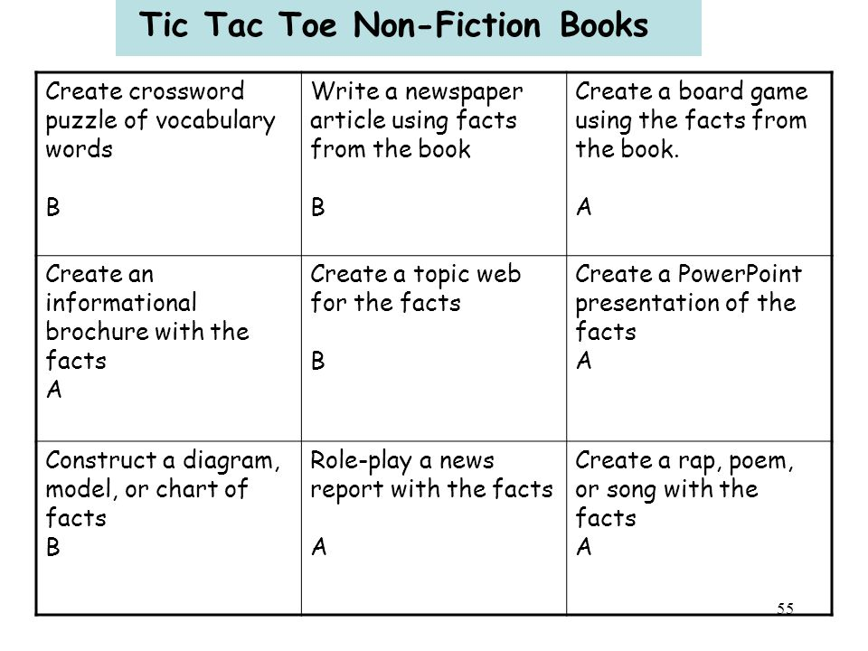 54 Tic-Tac-Toe / Bingo TTT or Bingo activities can be used to differentiate content or levels of content Use when there are two or more types of tasks you want students to practice Allowing students to choose tasks gives them input into their learning and can assist in motivating them through interest