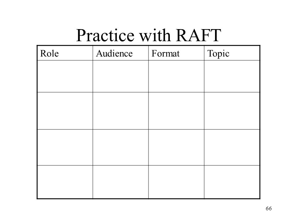 65 Practicing with RAFT Using either the CD Roms, examples from the power point, or the handouts, construct a choice board with your table.