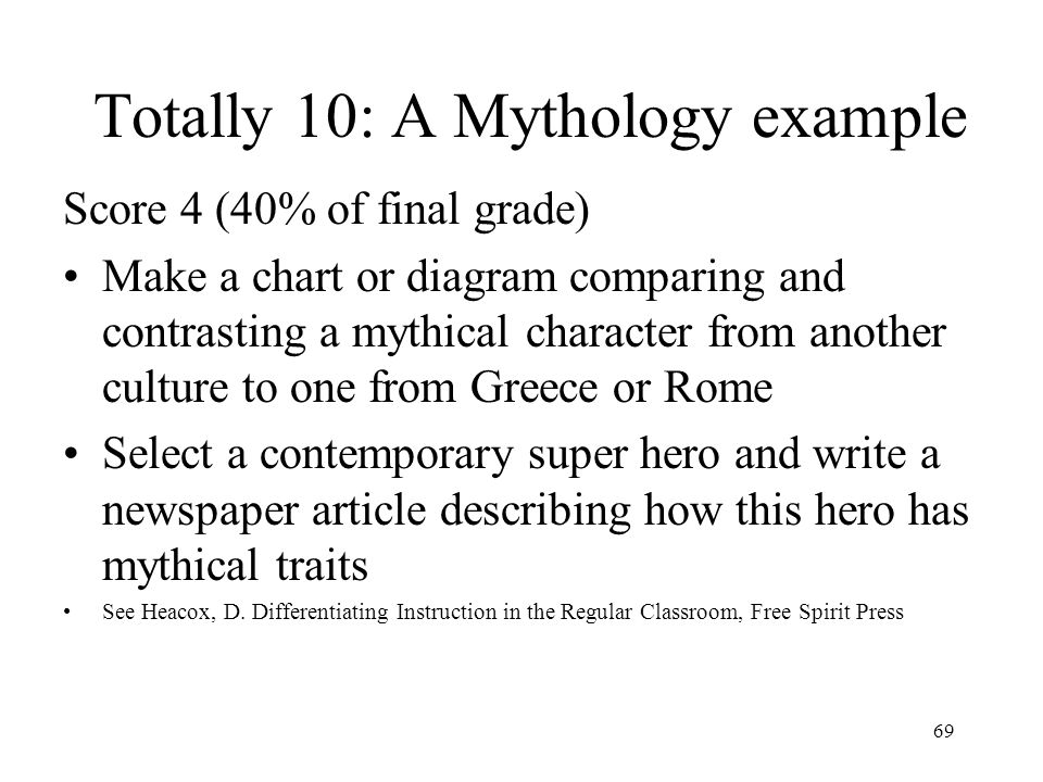68 Totally 10: A Mythology example Score 2 (20% of final grade) Construct a family tree with various mythological creatures Create a poster showing corresponding Greek and Roman gods and goddesses and creation myths Create a story featuring a mythical creature See Heacox, D.
