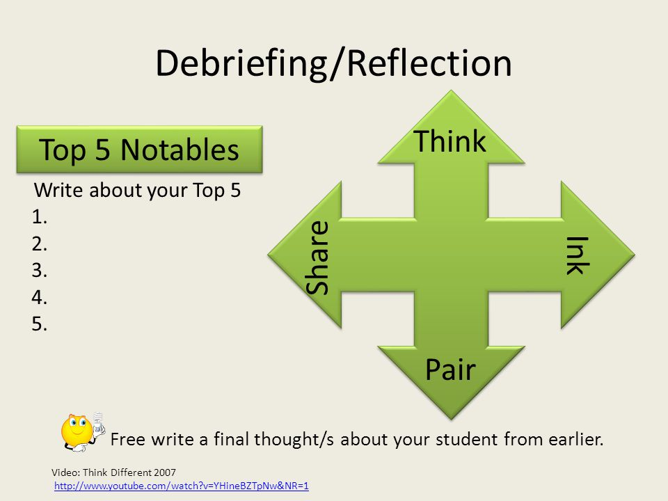 Debriefing/Reflection Think Ink Pair Share Top 5 Notables Write about your Top 5 1.