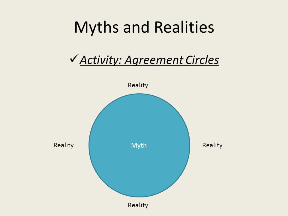 Myths and Realities Activity: Agreement Circles Myth Reality