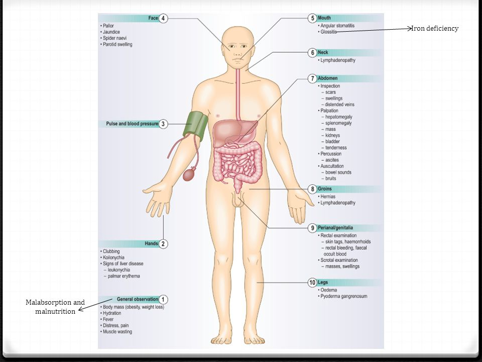 Angular stomatitis Corneal Arcus Ileostomy Colostomy