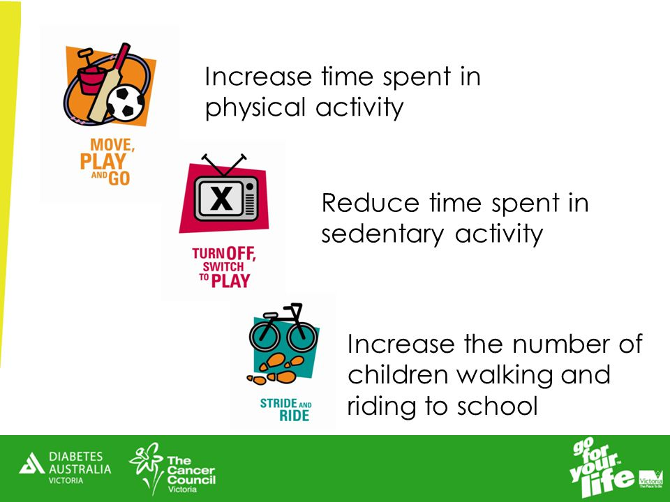 Key health messages Increase time spent in physical activity Reduce time spent in sedentary activity Increase the number of children walking and riding to school